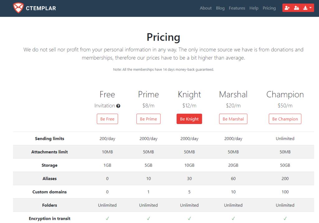 CTemplar.com/pricing